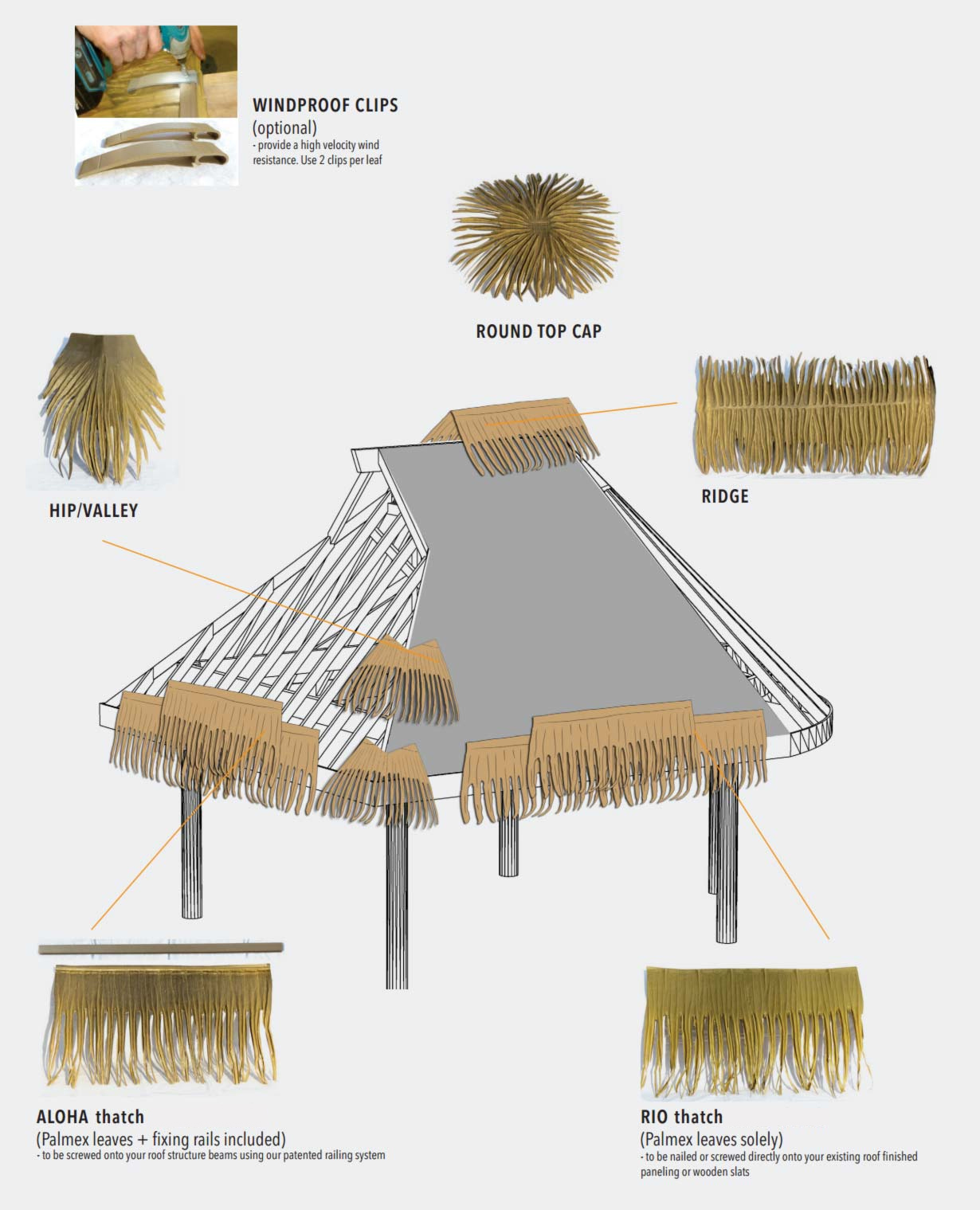 Fire Resistant And Waterproof Thatch Roofs Palmex India